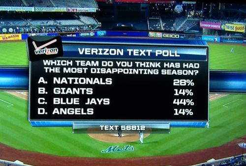 Mets-poll